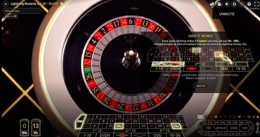 Lightning Dice Wheel